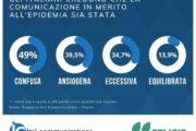 Per un italiano su due l'informazione sulla pandemia è confusa