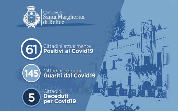 Covid, a Santa Margherita i positivi salgono a 61