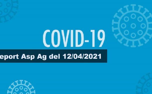 Report Asp, oggi tanti guariti. -16 a Sciacca -23 a Ribera