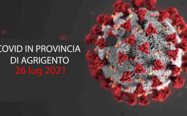Covid, in provincia di Agrigento aumentano i ricoveri. A Ribera la medicina Covid piena al 90%. In rianimazione 4 soggetti