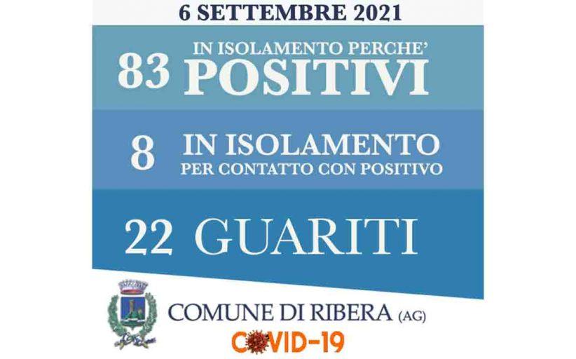 Ribera, 8 soggetti in isolamento fiduciario per contatto con soggetti positivi. 83 gli attuali contagiati